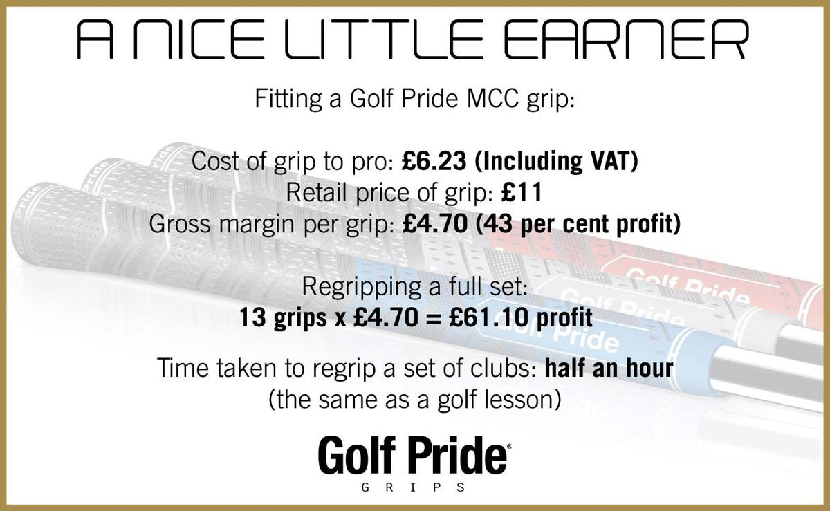Article-Header-Images_Golf-Pride-Nice-Little-Earner_01