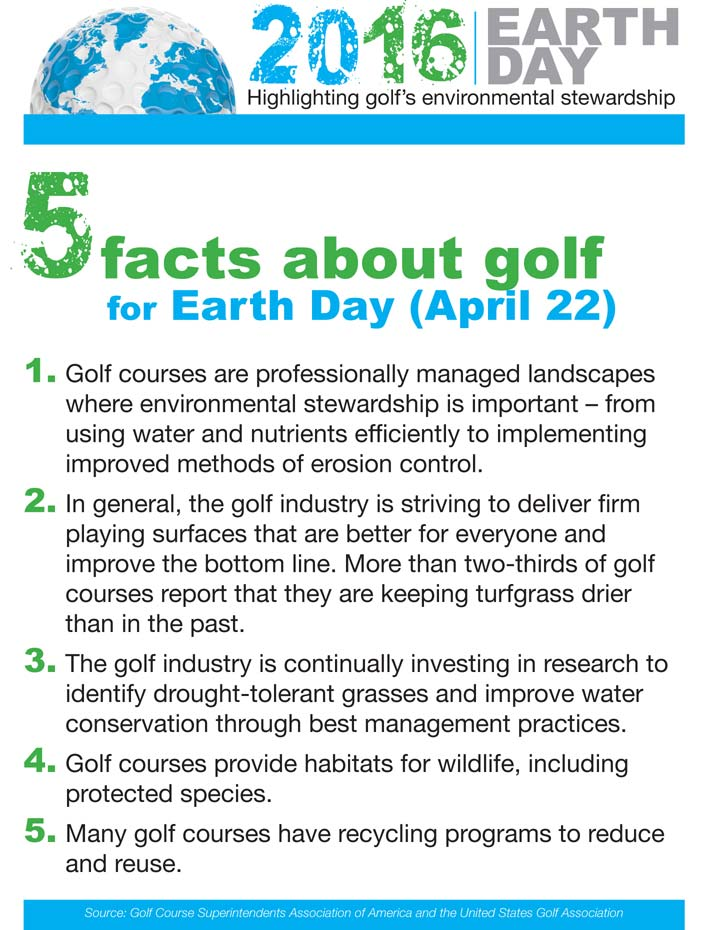 Article Header Images World Golf Foundation Earth Day 01