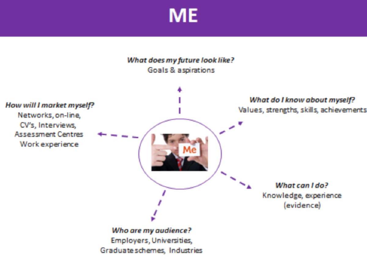 Article-Header-Images_Coaching4Careers_CV-Purpose_02