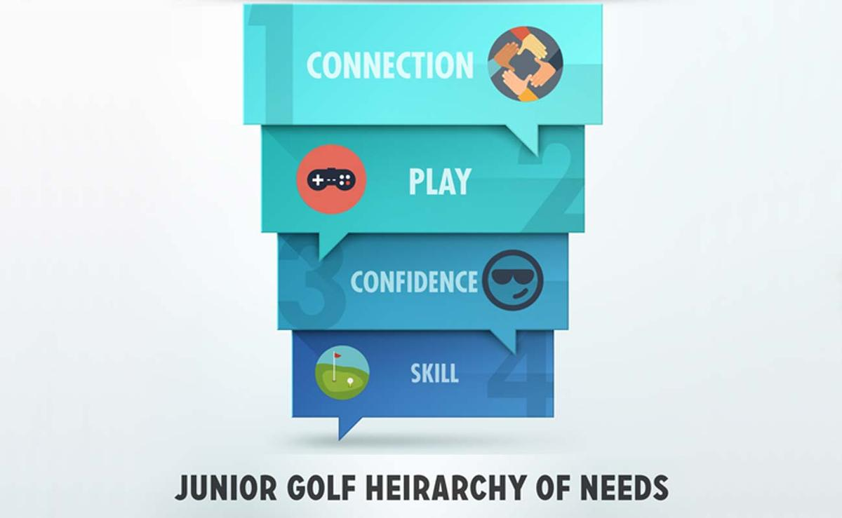 Article-Header-Images_Curious-Coaches---Hierarchy-Junior-Needs