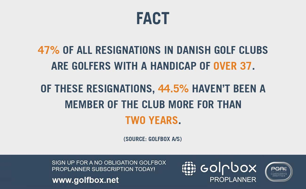 Fact: 47% of all resignations in Danish golf clubs are golfers with a handicap of over 37. Of these resignations, 44.5% haven't been a member of the club more for than two years. (Source: GolfBox A/S)