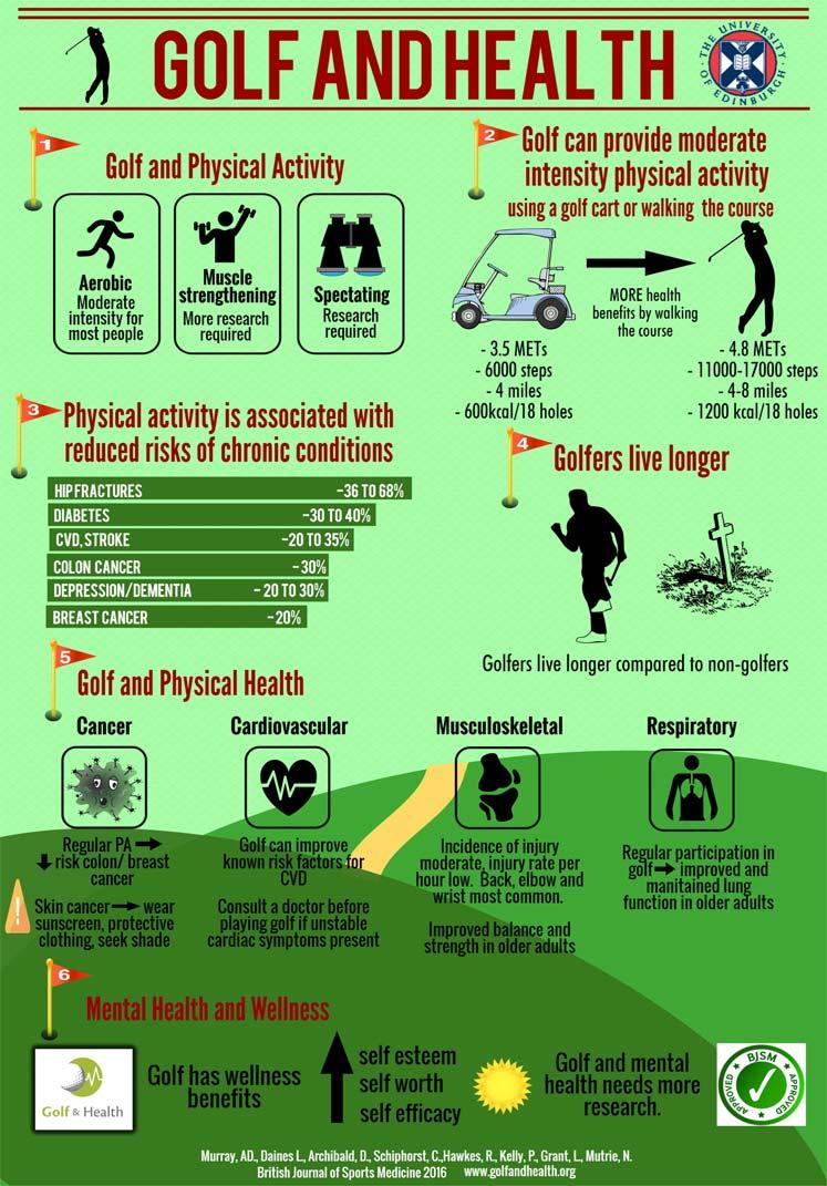 final_pdf_golf-and-health-long_web